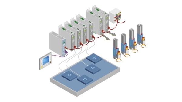 Beispiel für eine Systemkonfiguration
